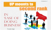 UP mounts to second rank  In 'Ease of Doing Business'